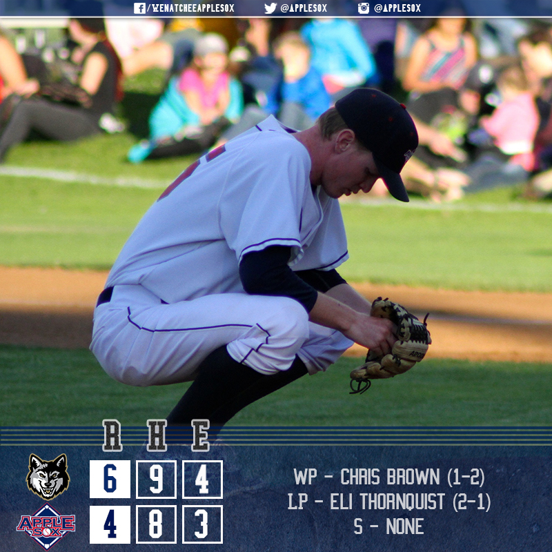 The AppleSox couldn't keep the bats hot late against Gresham's bullpen, and despite setting the team record for triples in a season, the AppleSox, and Michael Toglia's two triples weren't enough Saturday.
