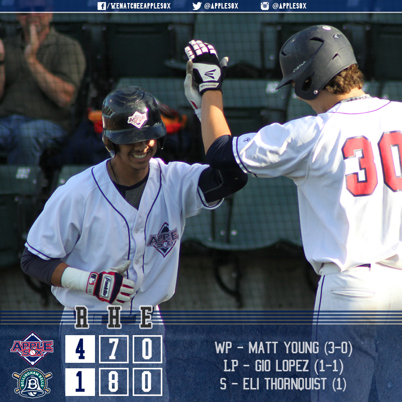 The AppleSox took a series from the Bellingham Bells, and won their third-straight Sunday afternoon, to the tune of a 4-1 final in Bellingham.