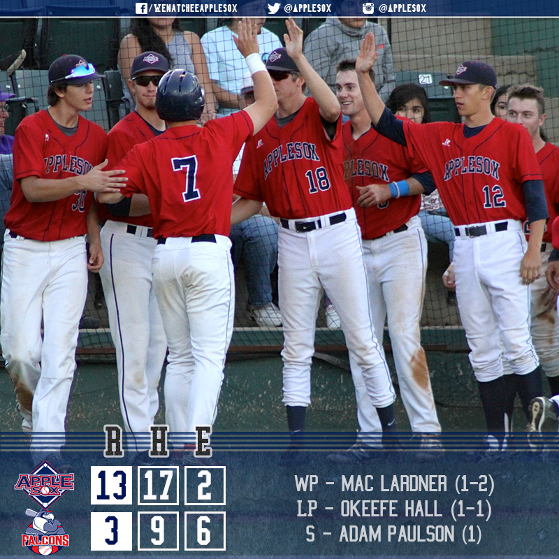 Michael Toglia's inside-the-park grand slam highlighted Wenatchee's offensive outburst, as the AppleSox ran away from the Falcons 13-3, Wednesday in British Columbia.