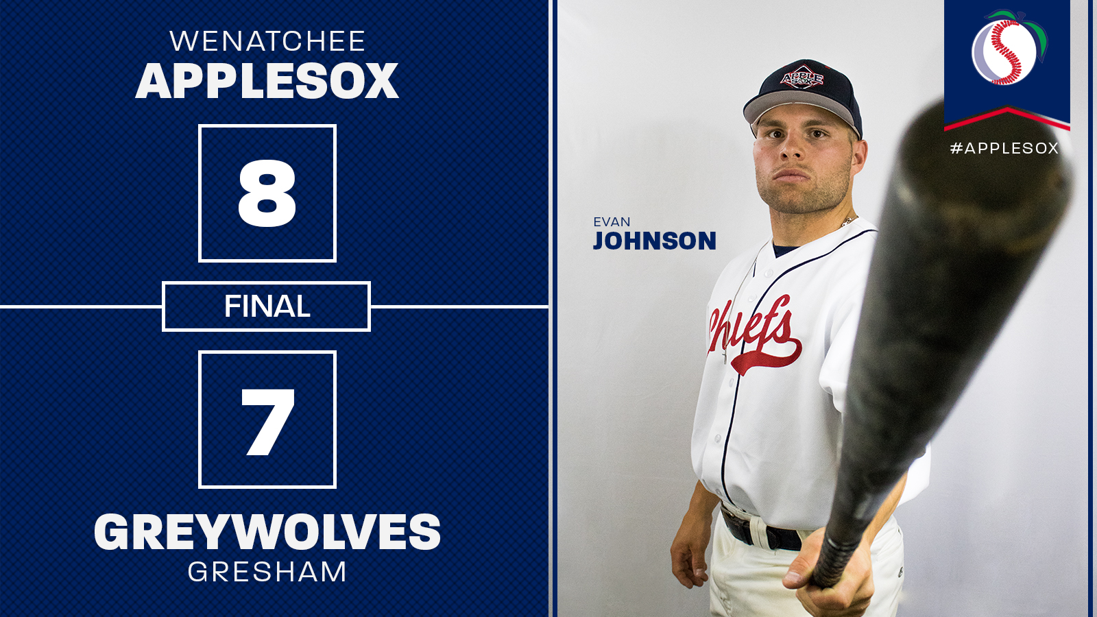 Evan Johnson is now tied for the WCL lead in home runs (6) and leads the league with 21 runs batted in.