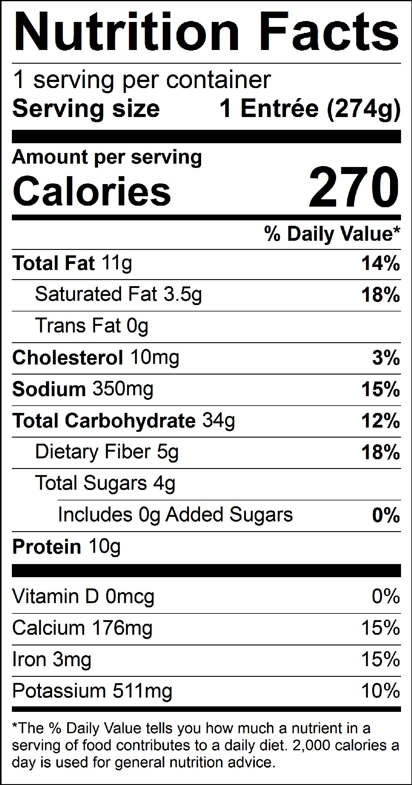 Pesto Zucchini Nutrition Panel 190507.png