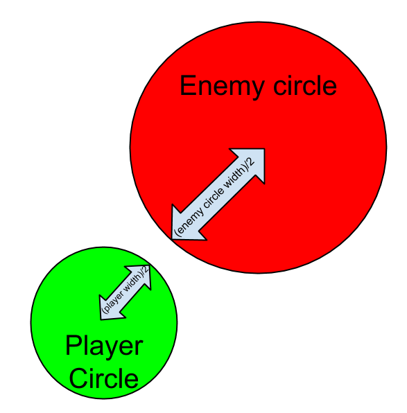 Circle Collision - widths.png