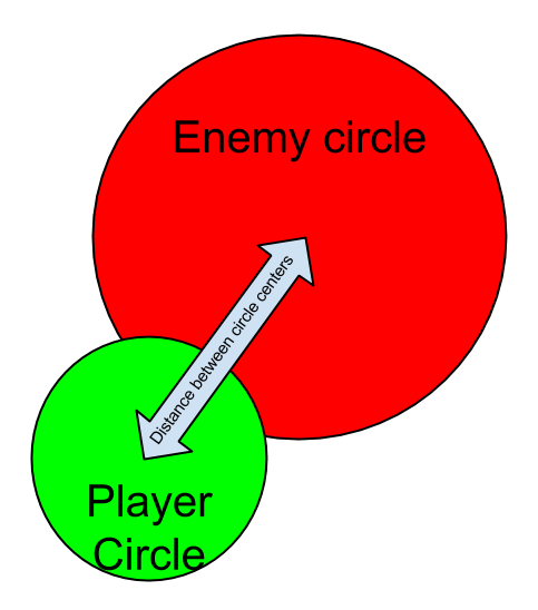 Circle Collision - finished.png