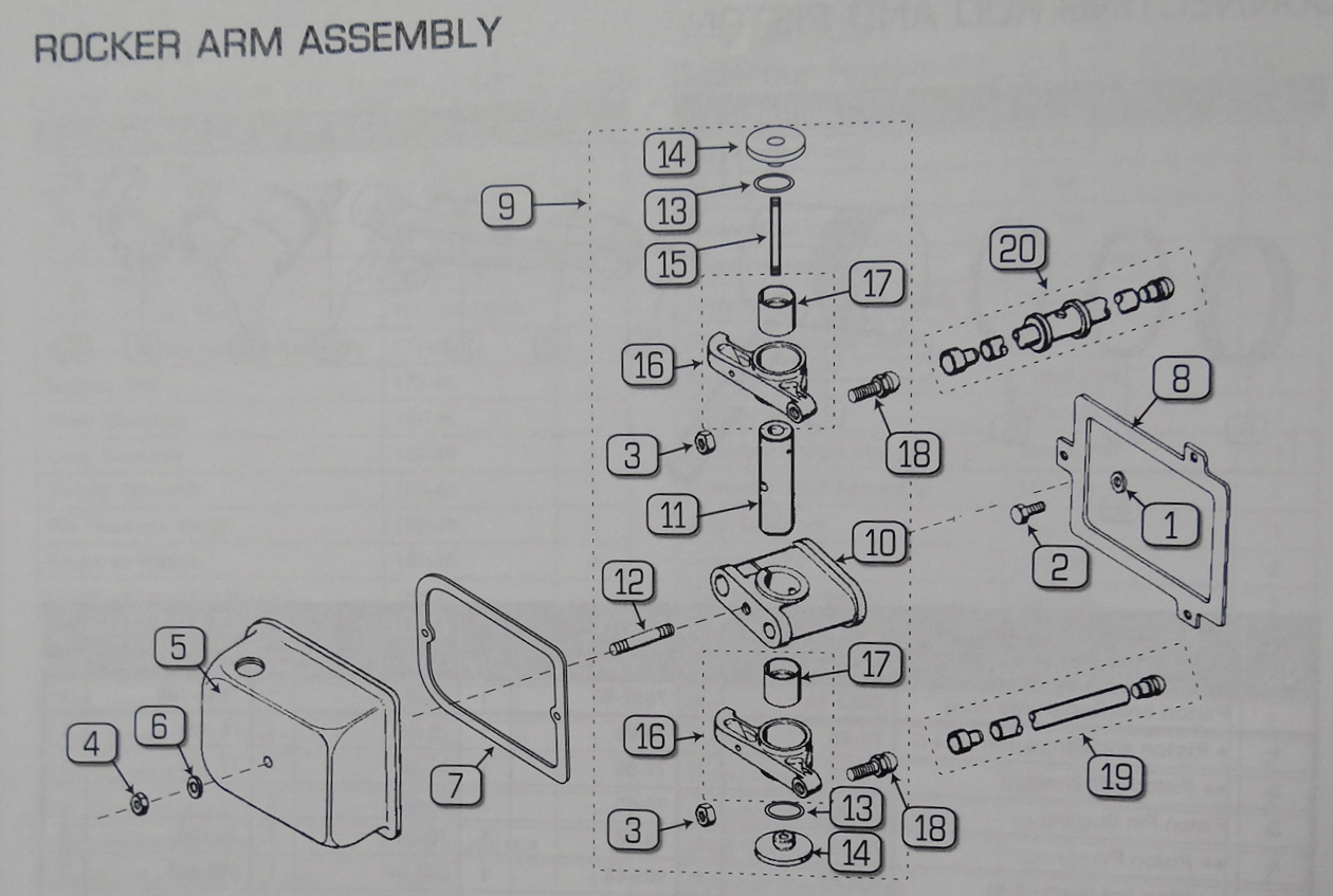 ROCKER ARM COMPLETE ASSEMBLY.