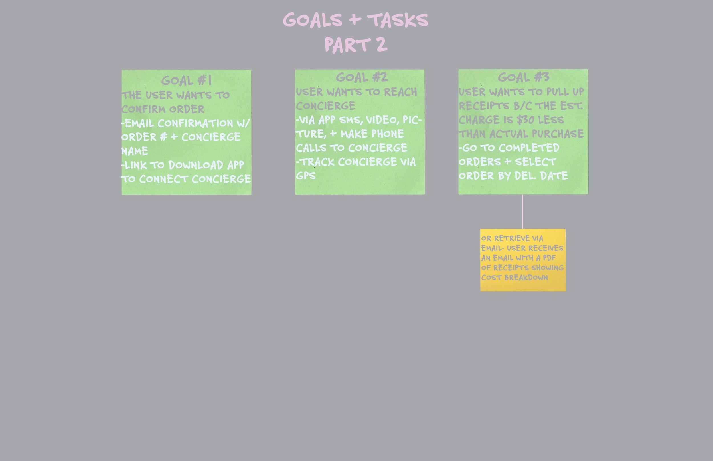GOALS + TASK | PART 2 copy.jpg