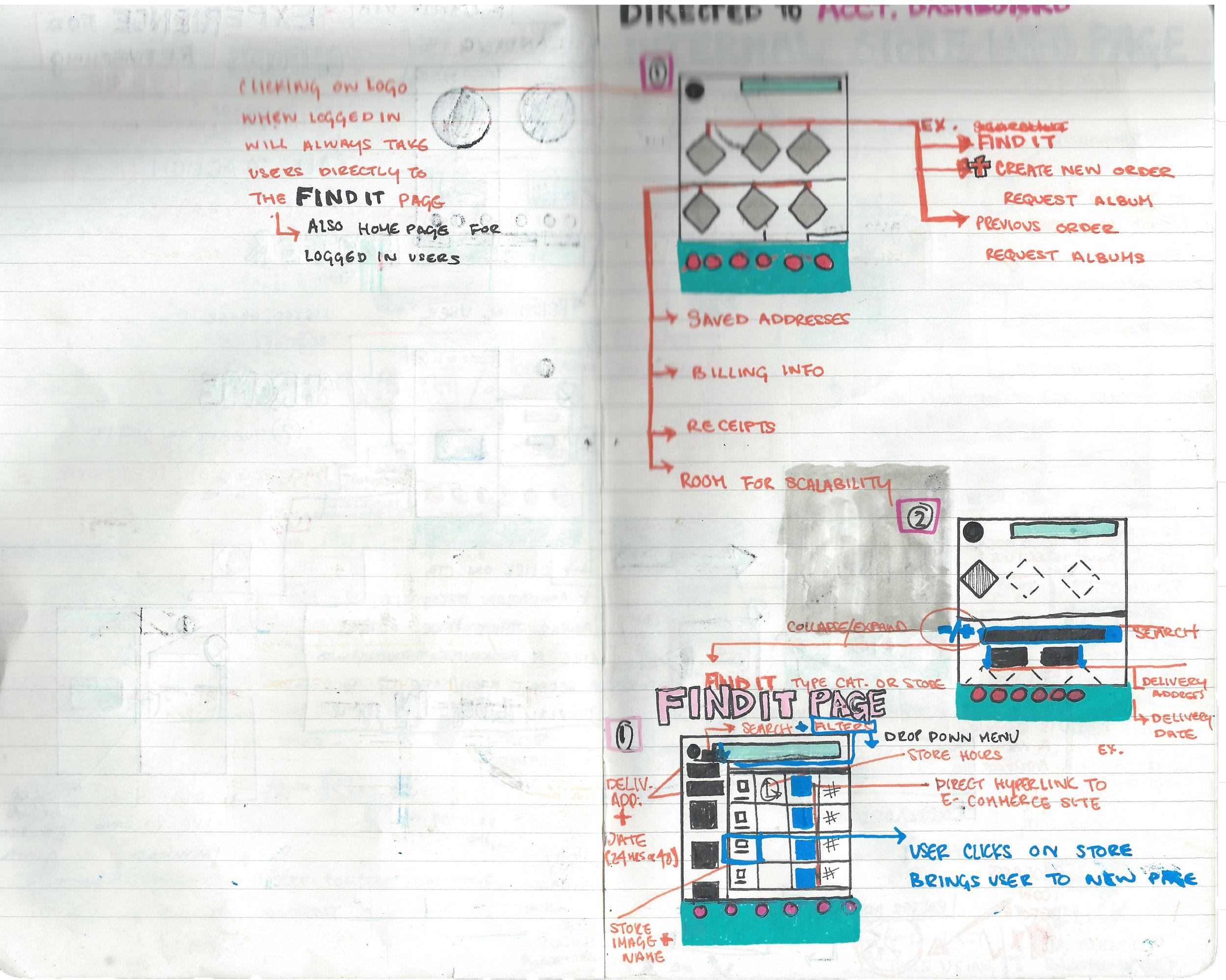 ACCOUNT DASHBOARD copy.jpg