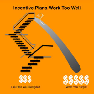 Incentive Plans Work Too Well (here's the trick to fixing that) -