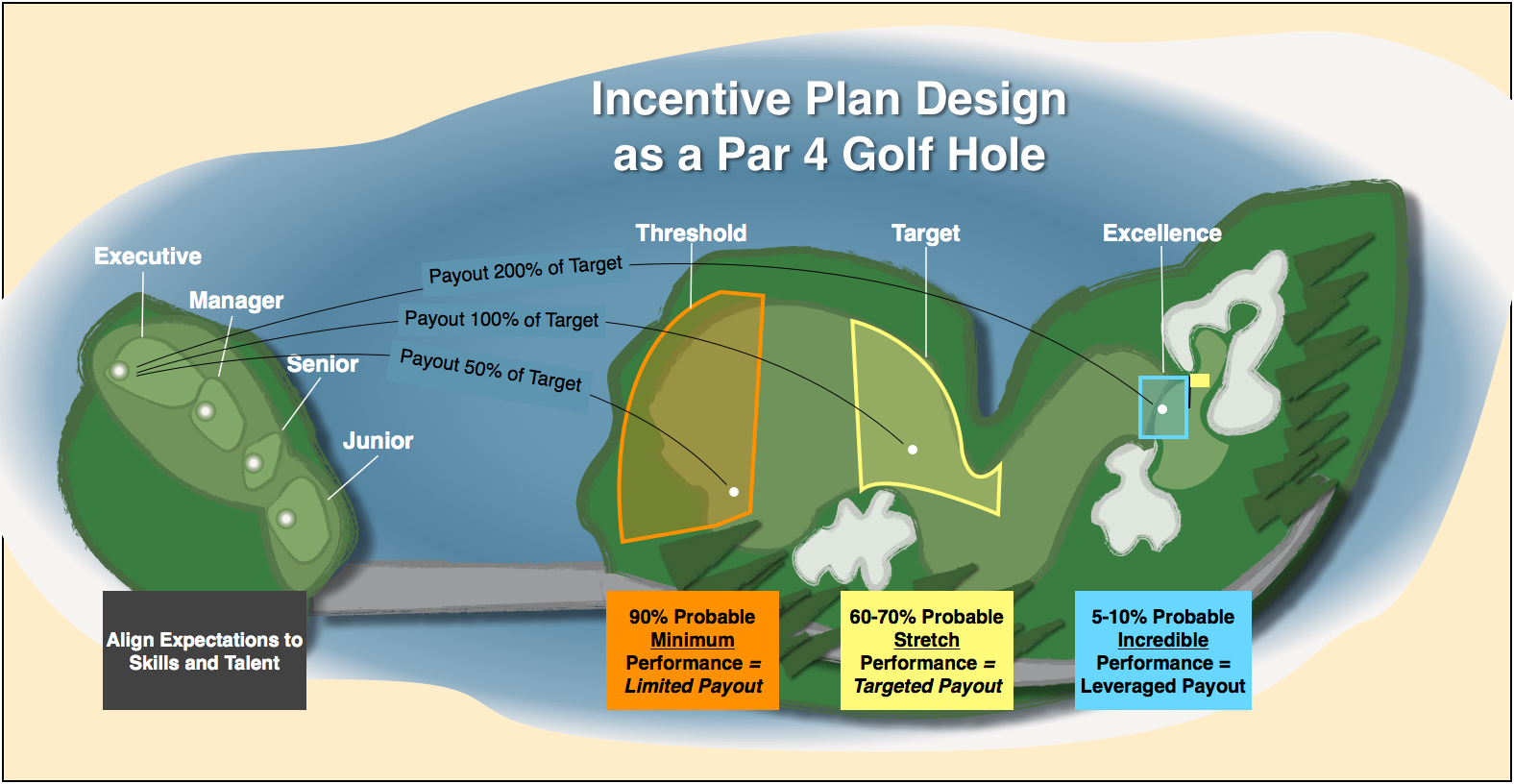 Infographic Par 4 golf hole.jpg
