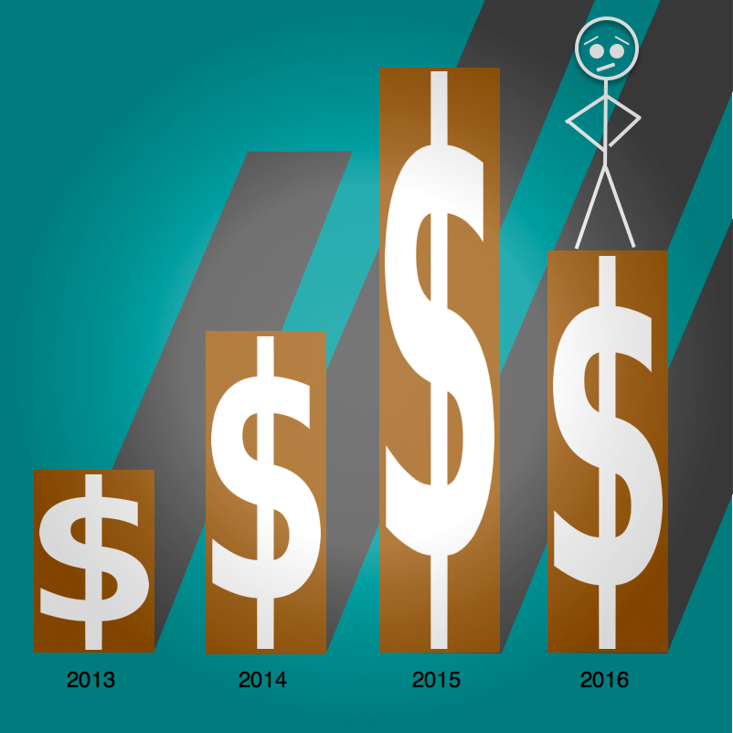 Startup Equity: Why are VCs Getting so Stingy with Equity?  - (Part 3 of an n part series)