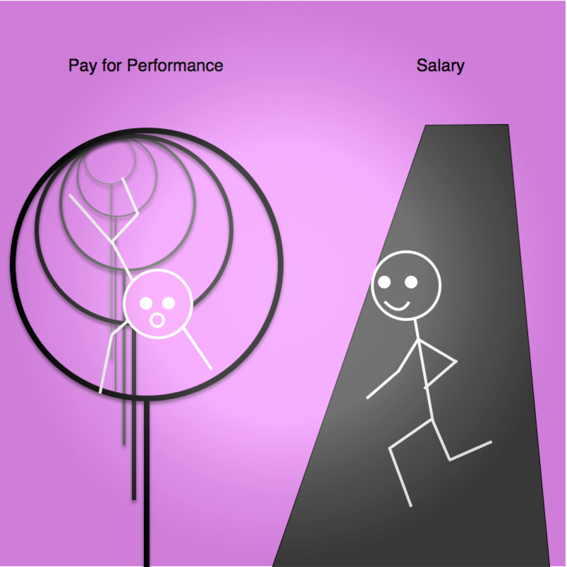 Why Equity and Not Just a Bigger Salary? -