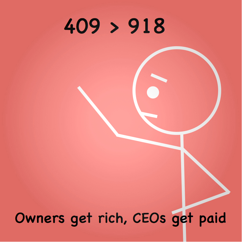 CEO Pay is a Problem, but not THE Problem -
