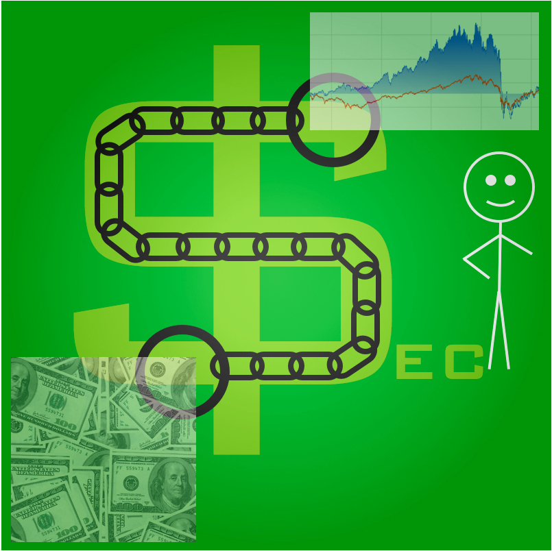 From the SEC: Please Link Executive Pay to Performance -