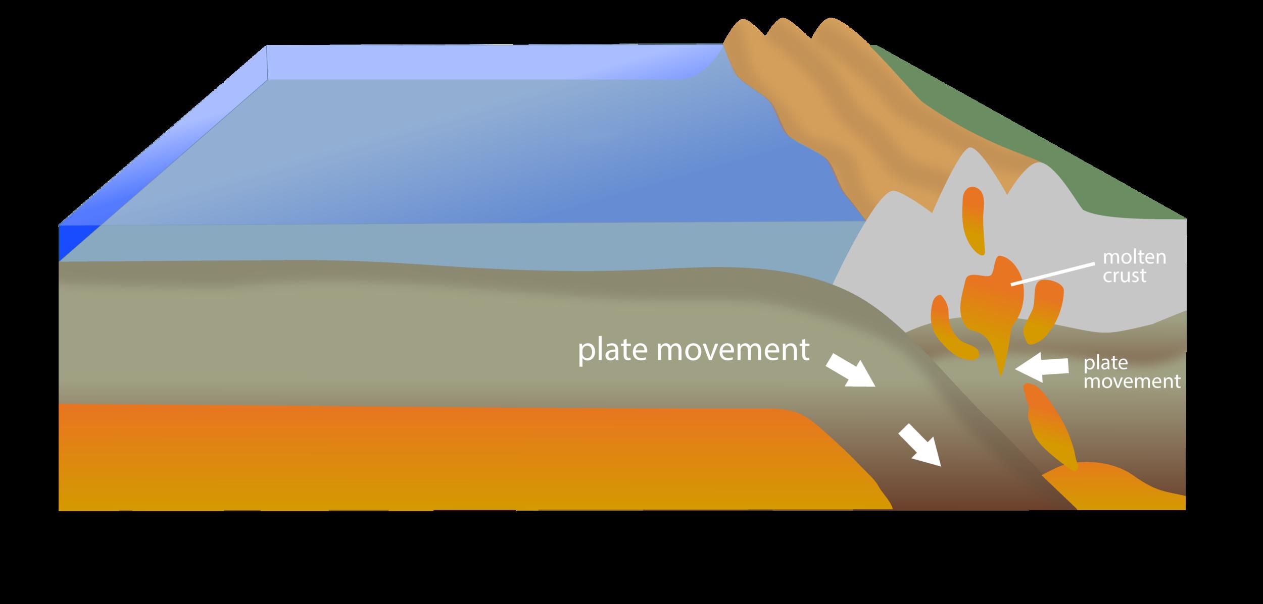Figure 1.5.png