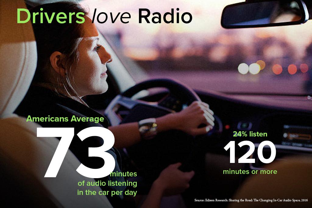 Drivers Love Radio.jpg