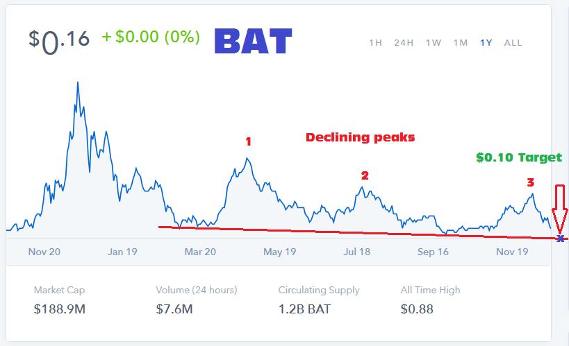 BAT 11-20-18.PNG