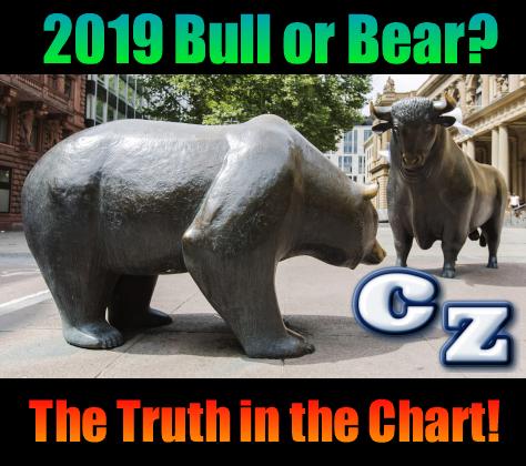 2019 Bull or Bear.jpg