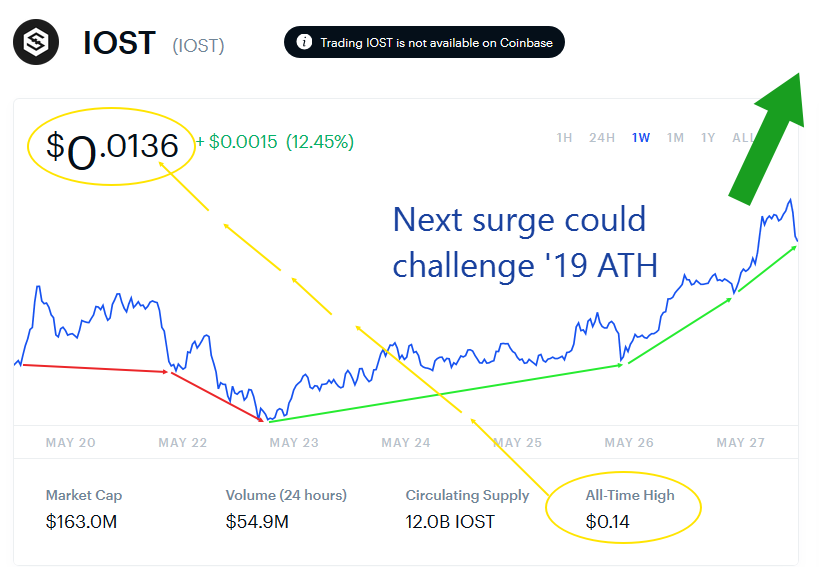 IOST 5-27-2019.png