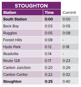 C1- Stoughton timetable.PNG