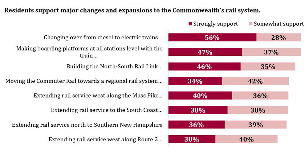 0925_rail-chart.jpg