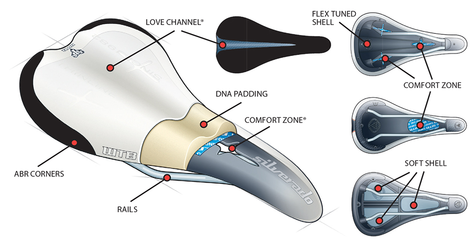 WTB Saddle Tech