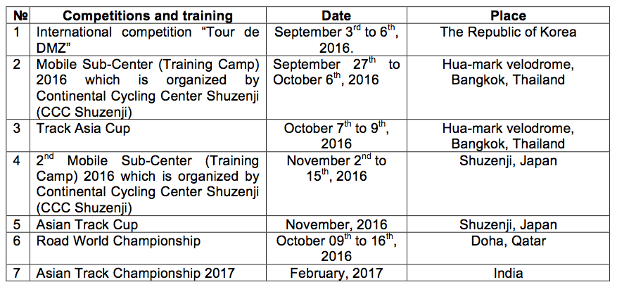 Mongolia Junior National Team Competition's Schedule