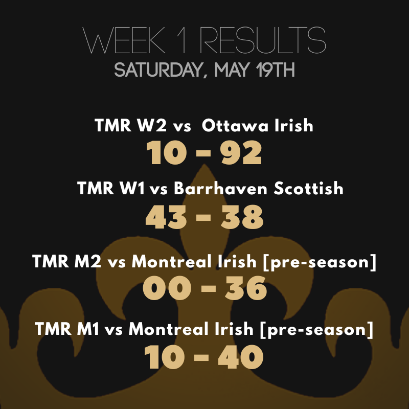Results_Week1.png
