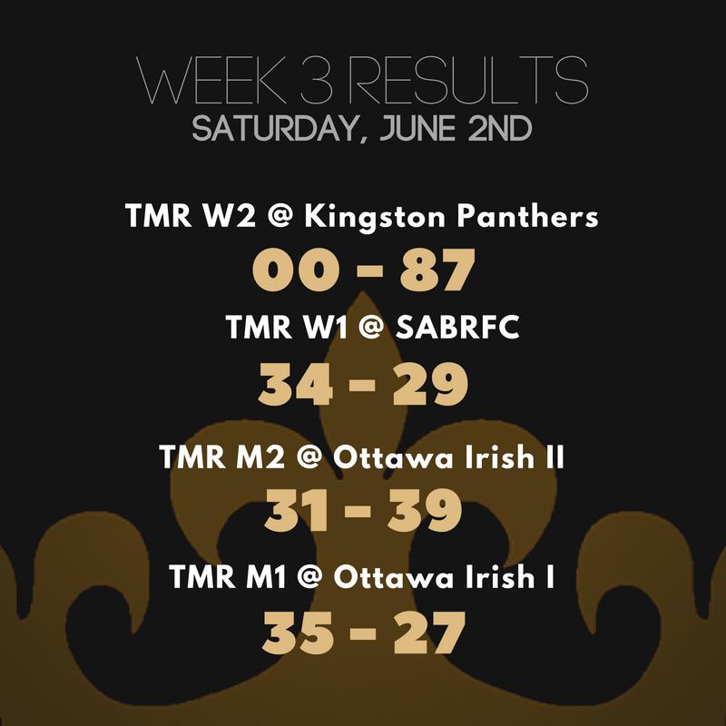 Results_Week3.png