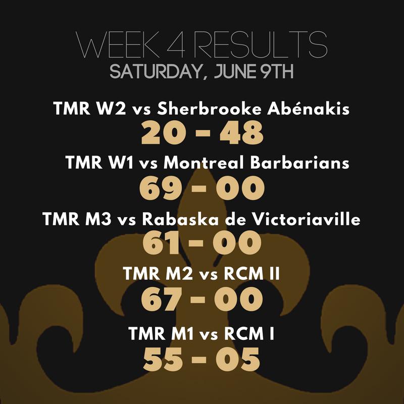 Results_Week4.png