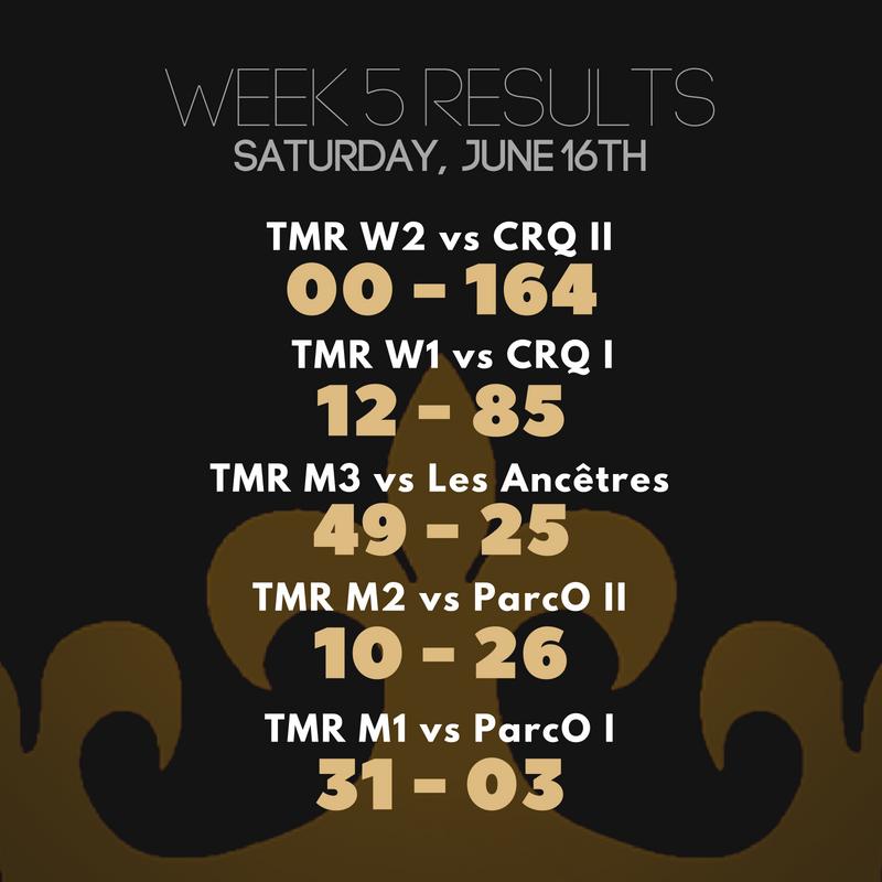 Results_Week5.png