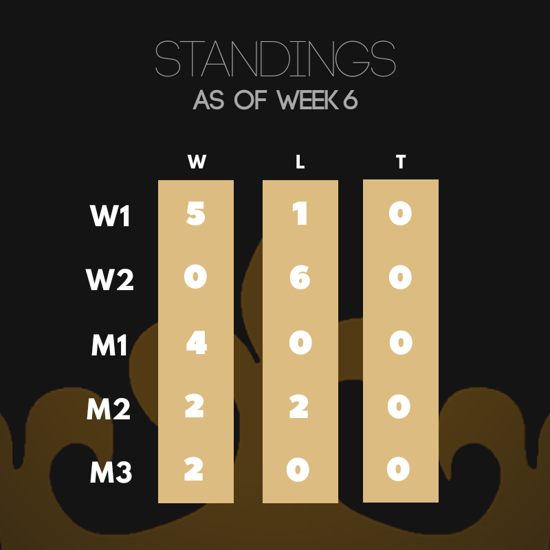 Standings_Week6.png