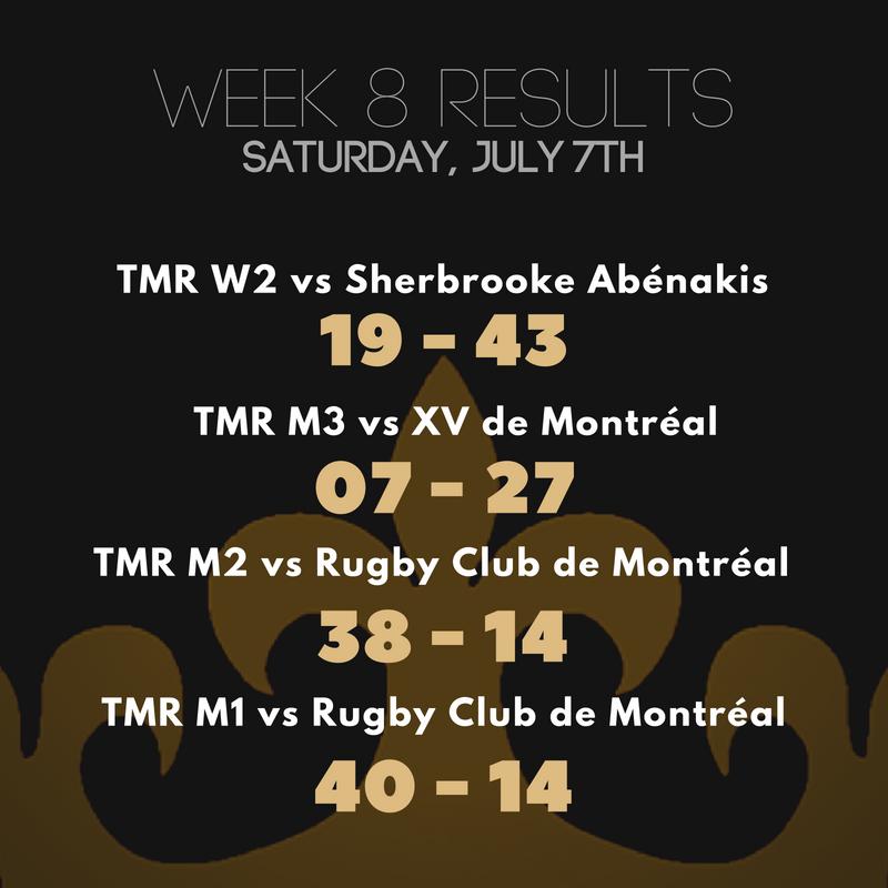 Results_Week8.png