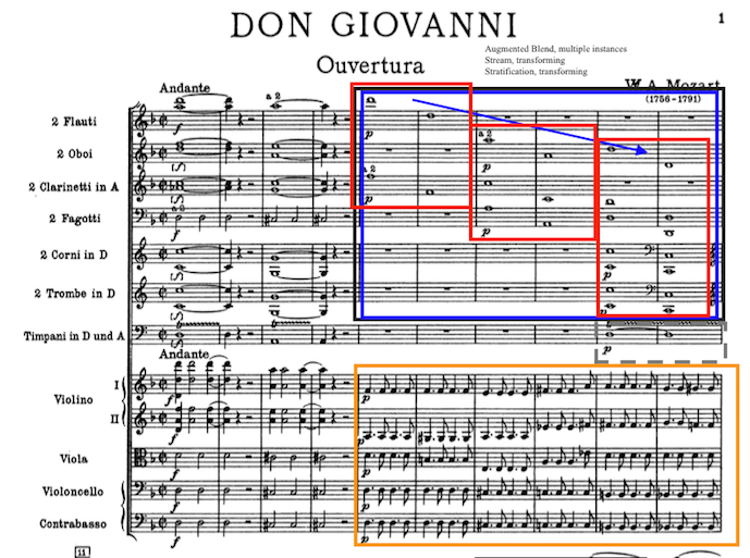 Original -Mozart example.png