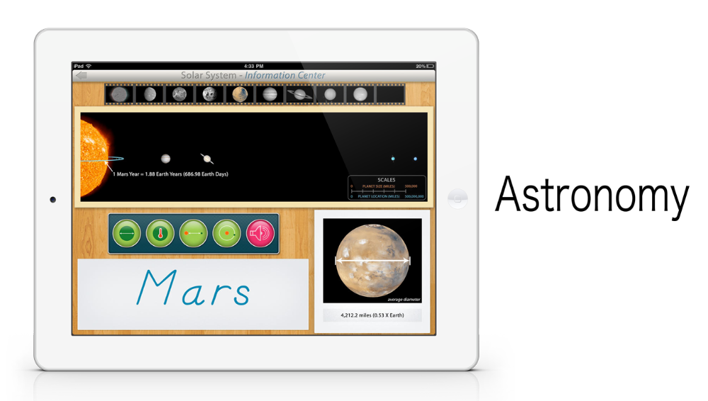 Planets of the Solar System by Mobile Montessori