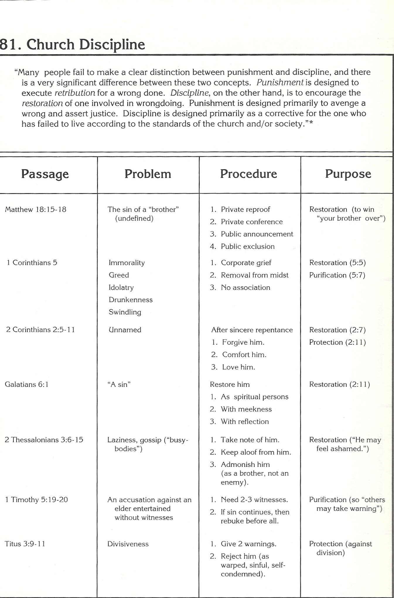 church discipline.jpg