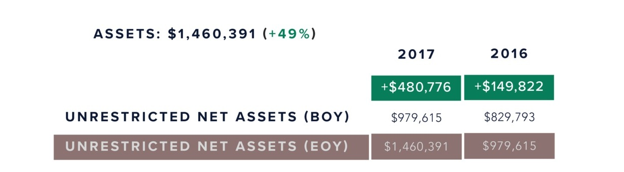 financial%2Bassets%2Btable%2B.jpg
