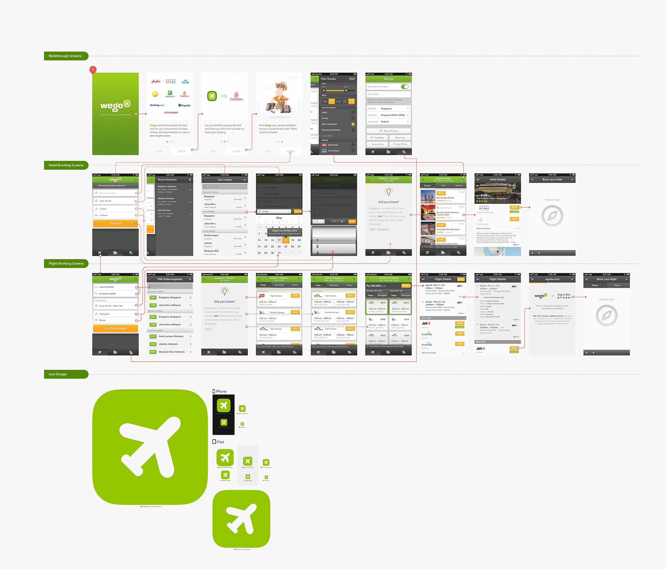 Wego-iPhone-app-flow.png