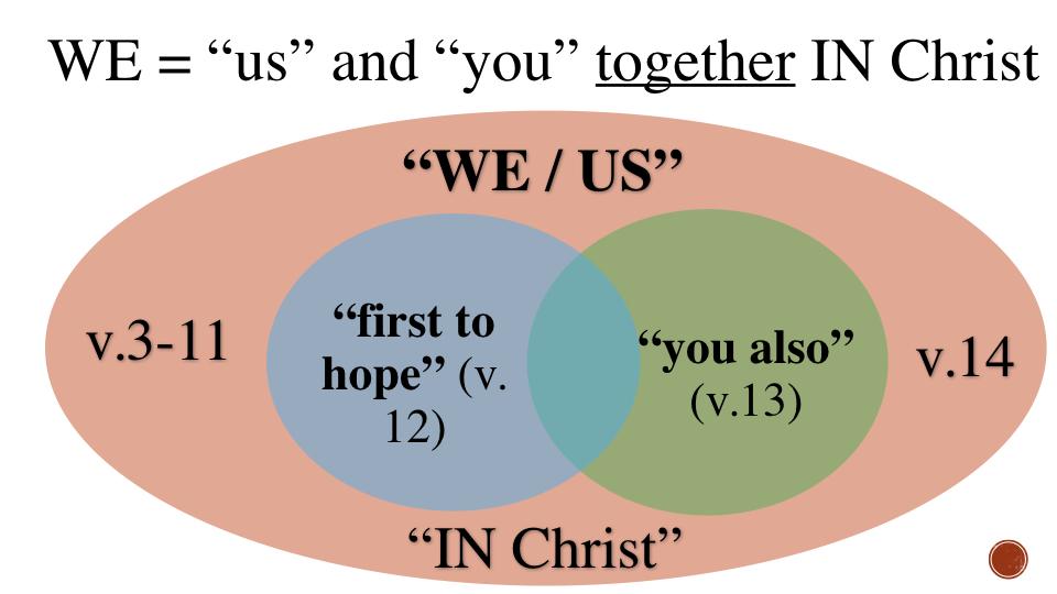 Sermon #25. CBC. 3.25.18 AM. Ephesians 1.007.jpeg
