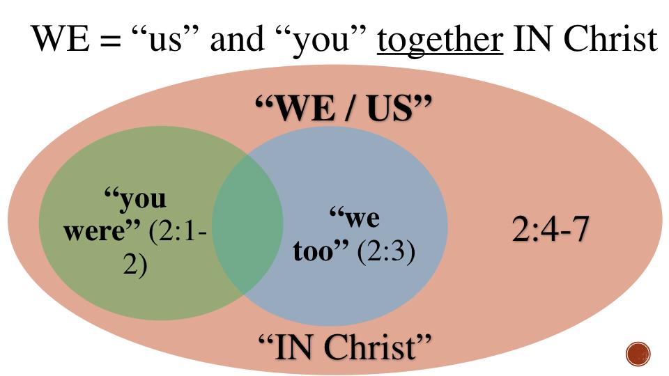 Sermon #25. CBC. 3.25.18 AM. Ephesians 1.008.jpeg