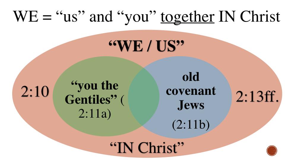 Sermon #25. CBC. 3.25.18 AM. Ephesians 1.009.jpeg