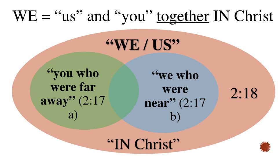 Sermon #25. CBC. 3.25.18 AM. Ephesians 1.010.jpeg