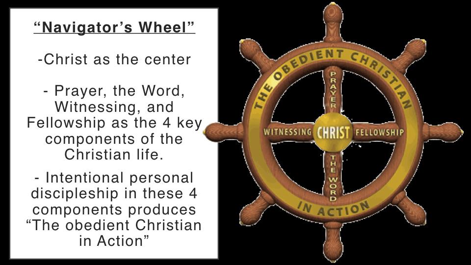 Sermon #42. CBC. 7.1.18 PM. Doctrinal Statement. The Christian Life. proj.002.jpeg