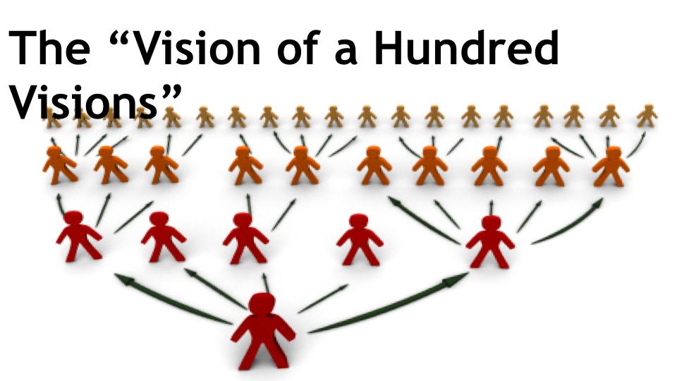 Sermon #41. CBC. 7.1.18 AM. Vision of 100 Visions. Part 2. proj.017.jpeg