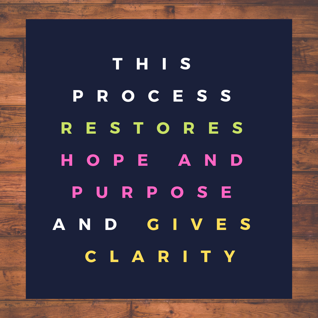 This process restores hope and purpose and gives clarity to me..png