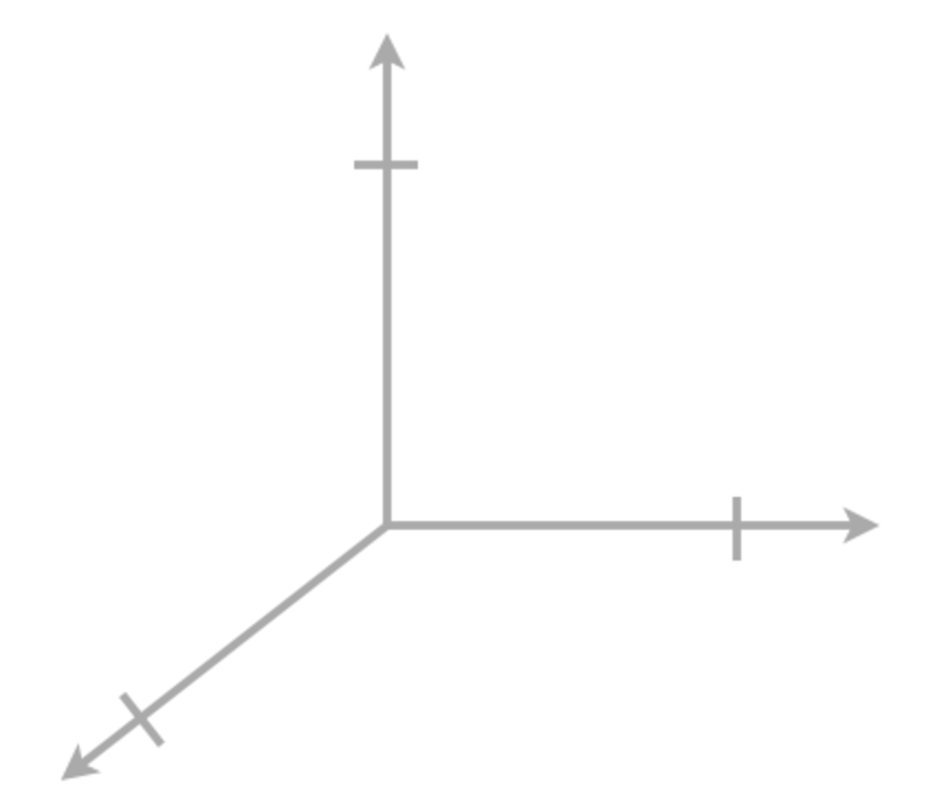 Plotting points in three dimensions graph 1
