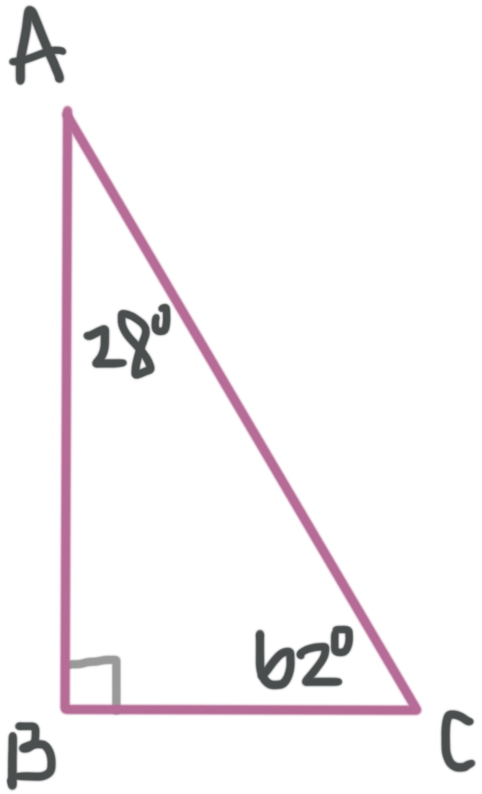 Example of a right triangle