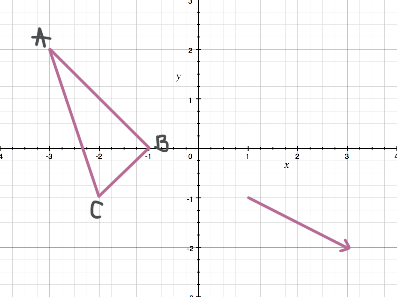 Translating a triangle using a translation vector