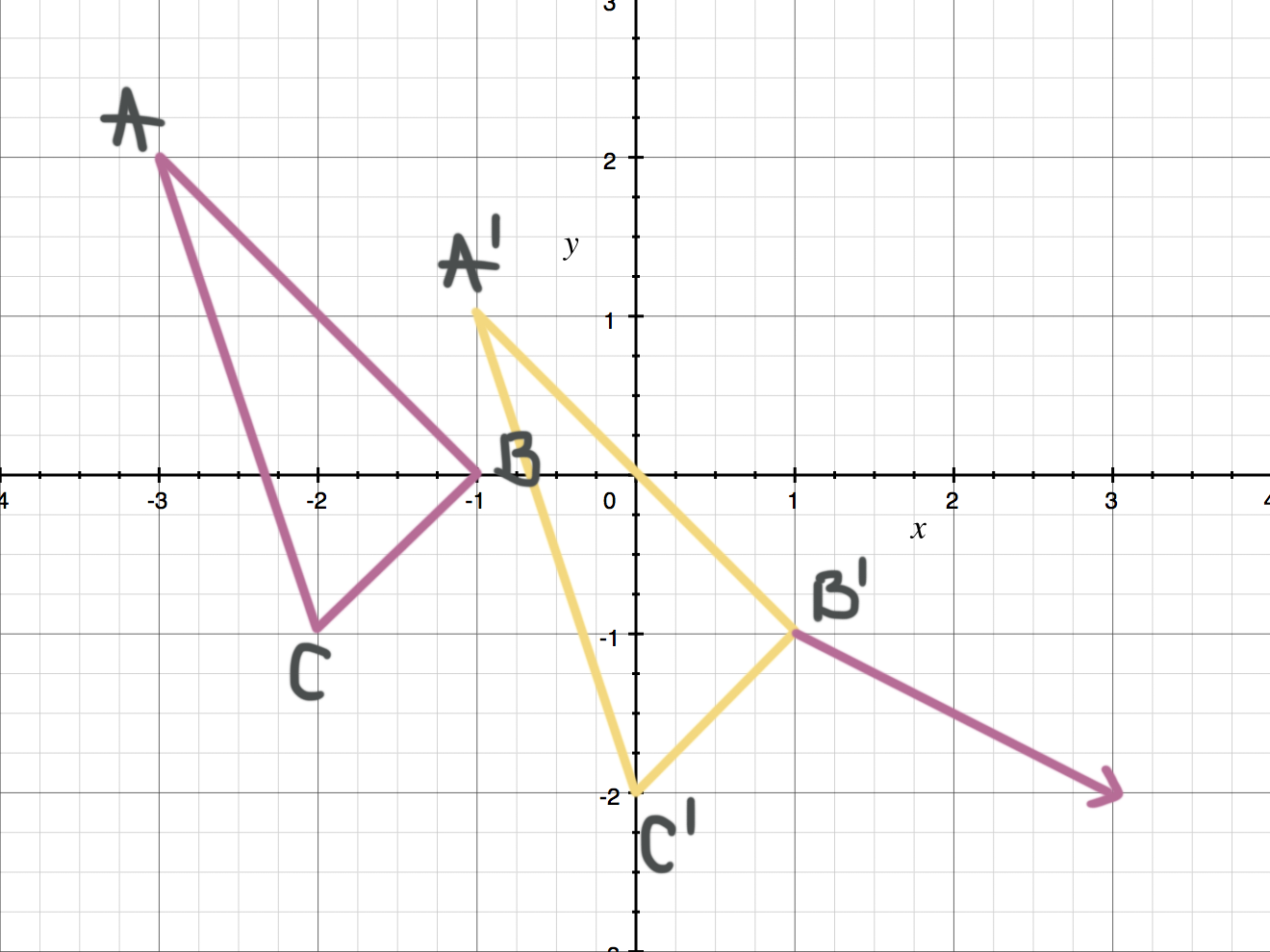 The triangle's image after the translation