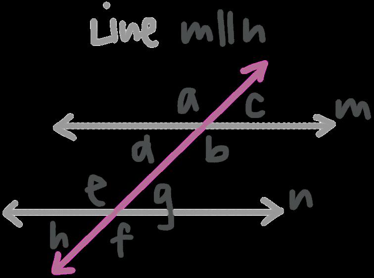 a transversal creates corresponding angles