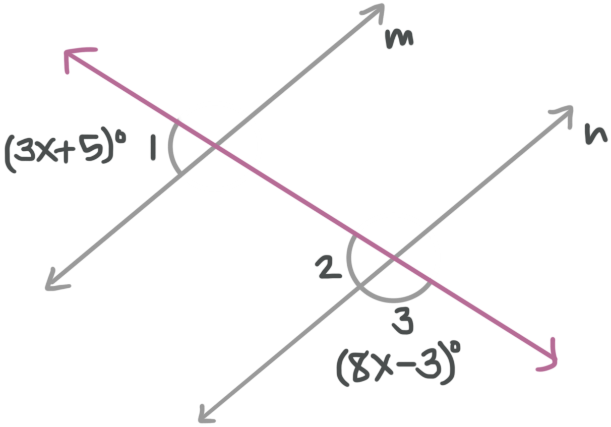 a supplementary angle pair
