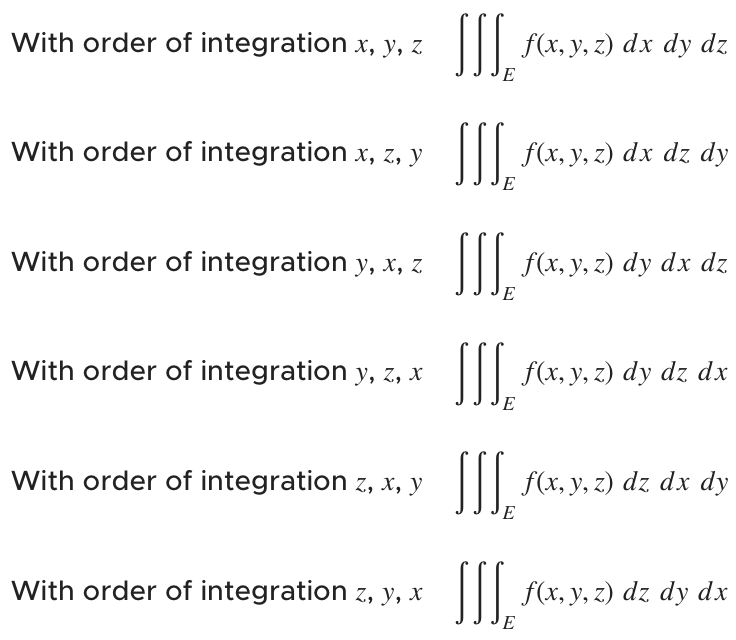 six different orders of integration